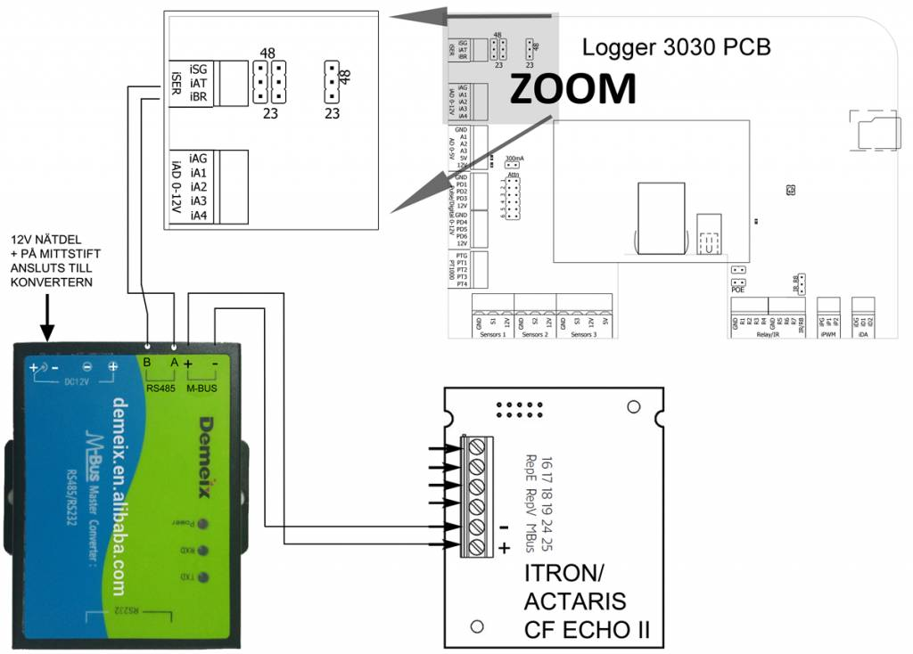 Logger 3030 PRO med Modbus master konverter