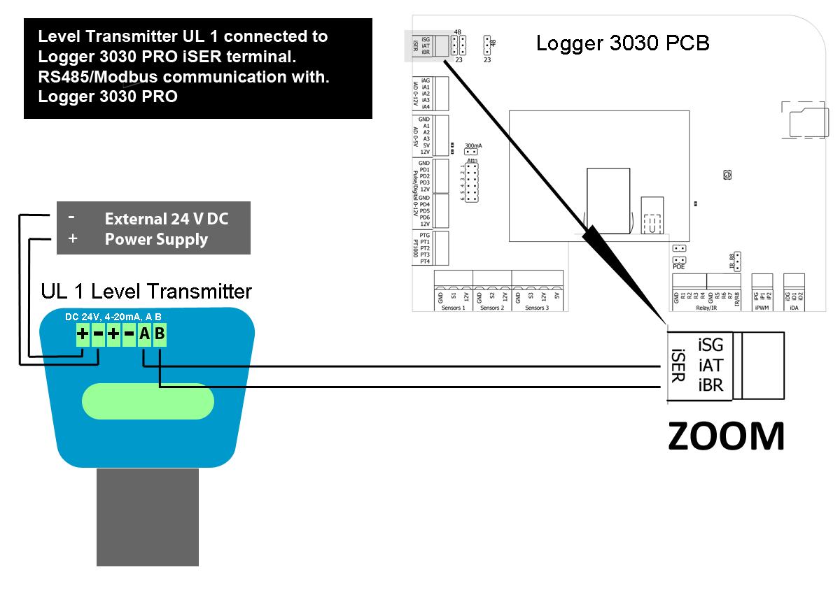 Nivåtransmitter ansluten till modbus port på Logger 3030 PRO