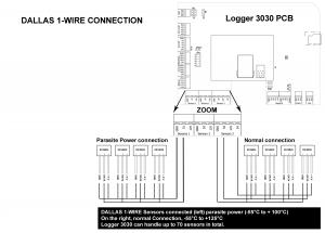 Inkoppling Dallas 1-wire sensors