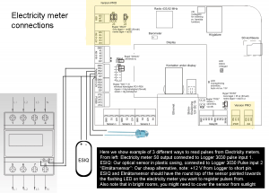 Anslutning av elmätare till pulsingång.