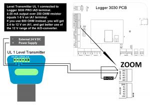 4-20 mA transmitter ansluten till Logger 3030 PRO iAD